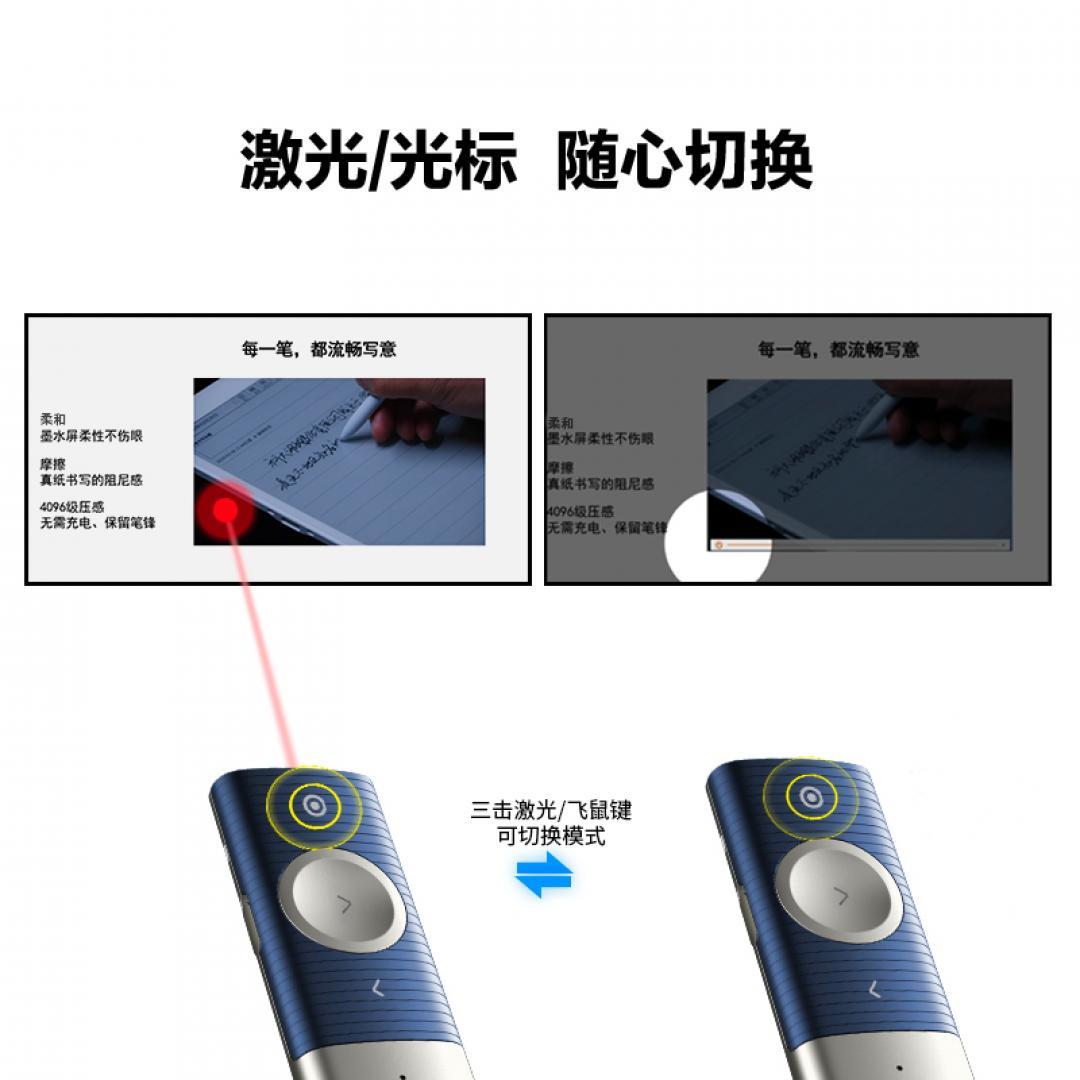 讯飞智能演示器P1【A.I.办...