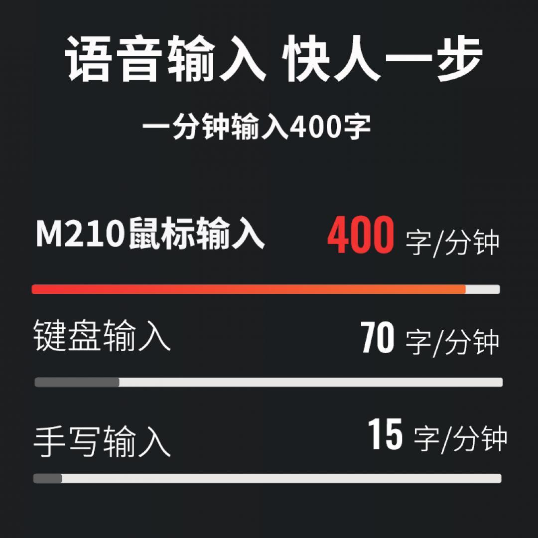 讯飞智能鼠标M210【A.I....