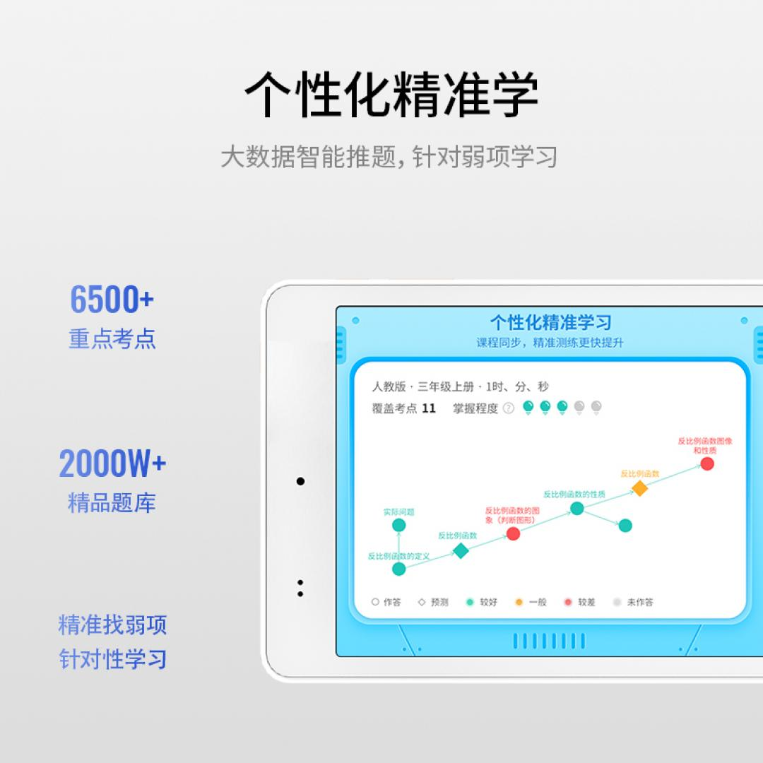 讯飞智能学习机Q10【新品预售...